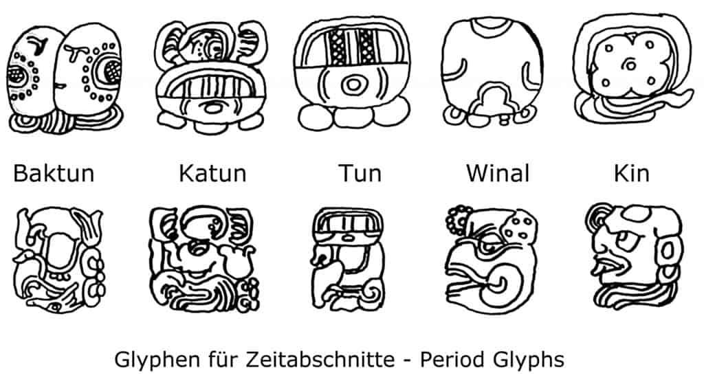 Glyphen für Zeitabschnitte - Period Glyphs - Symbole und Kopfzeichen - Baktun, Katun, Tun, Uinal, Kin