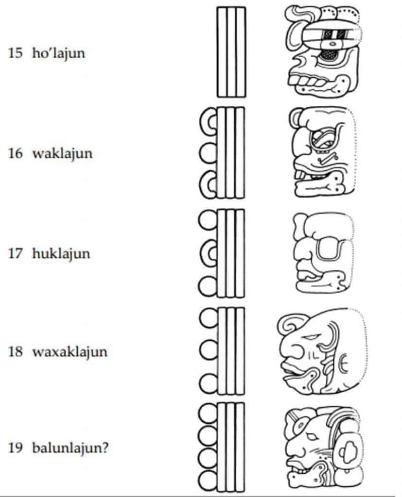 Der Mayakalender - Zahlen 15-19 - ho'lajun, waklajun, huklajun,waxaklajun,balunlajun