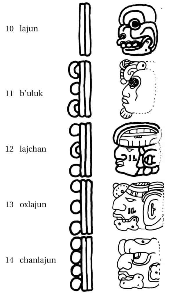The Maya Calendar - Numbers 10 -14 - lajun, buluch/buluk, lajunchan, uxlajun/oxlajun,, chanlajun
